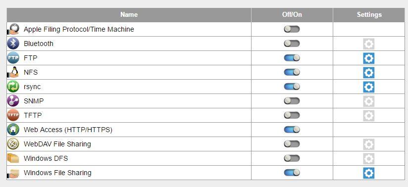 Lenovo / Iomega ix2 NAS – Jeroen Baert's Blog